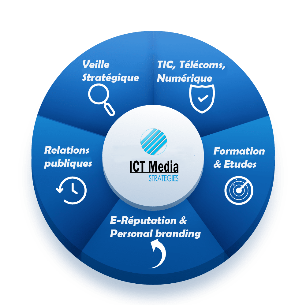 ICT media STRATEGIES 141